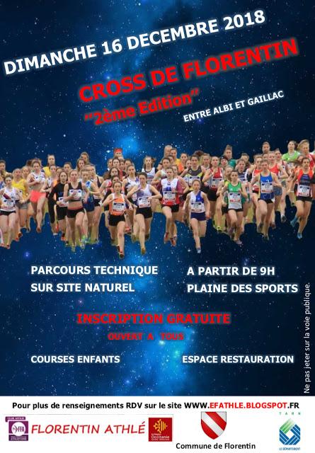 Championnats du Tarn de cross 2019